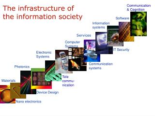 The infrastructure of  the information society