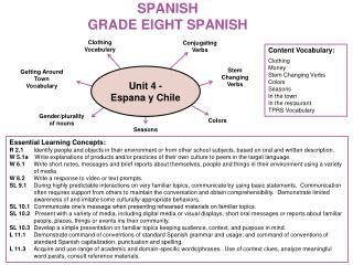 SPANISH GRADE EIGHT SPANISH