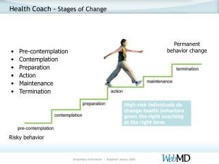 Health Coach -  Stages of Change