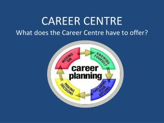 CAREER  CENTRE What  does the Career Centre have to offer?
