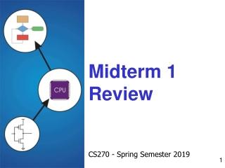 Midterm 1 Review