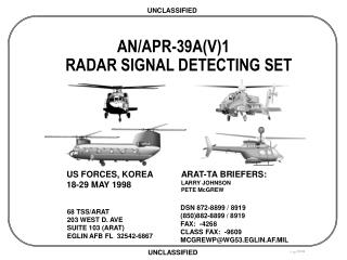 AN/APR-39A(V)1 RADAR SIGNAL DETECTING SET