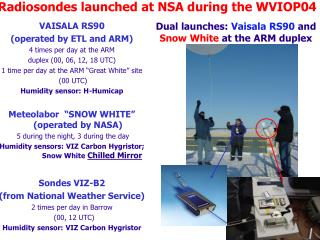 Radiosondes launched at NSA during the WVIOP04