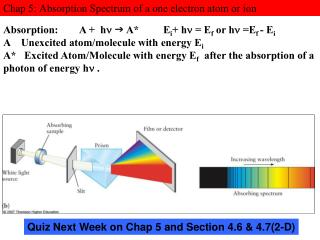 Chap 5: Absorption Spectrum of a one electron atom or ion