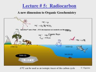 Lecture # 5:  Radiocarbon