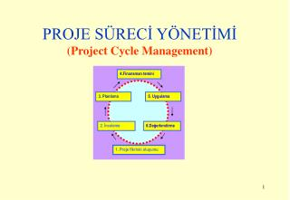 PROJE SÜRECİ YÖNETİMİ (Project Cycle Management)