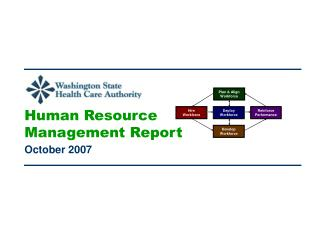Human Resource Management Report