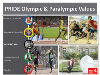 PRIDE Olympic & Paralympic Values