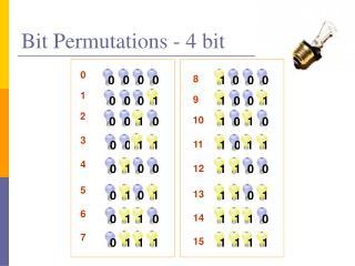Bit Permutations - 4 bit