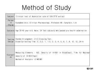 Method of Study