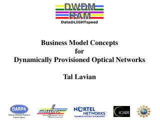Business Model Concepts for Dynamically Provisioned Optical Networks Tal Lavian