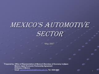 Mexico's Automotive Sector