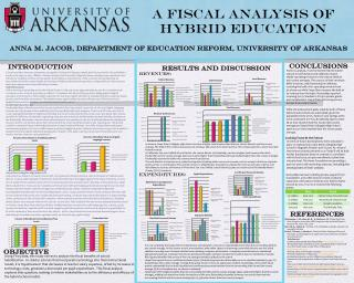 A Fiscal Analysis of Hybrid Education