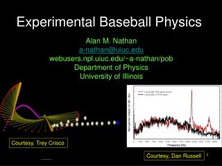 Experimental Baseball Physics
