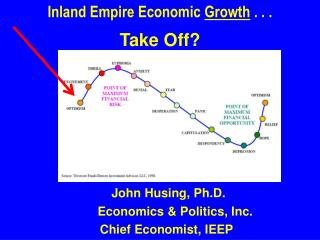 John Husing, Ph.D.                     Economics & Politics, Inc. Chief Economist, IEEP