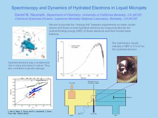 Spectroscopy and Dynamics of Hydrated Electrons in Liquid Microjets