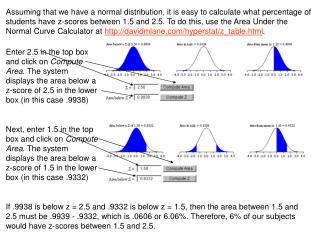 Area Under the Normal Curve Show