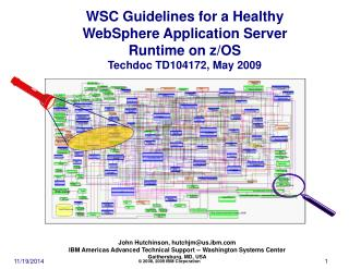 WSC Guidelines for a Healthy WebSphere Application Server Runtime on z/OS