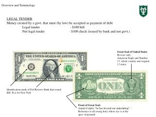 LEGAL TENDER Money created by a govt. that must (by law) be accepted as payment of debt