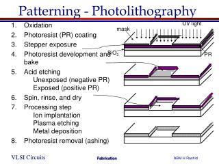 Patterning - Photolithography