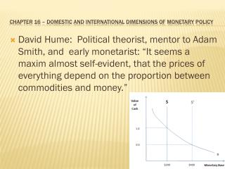 Chapter 16 – Domestic and international dimensions of monetary policy