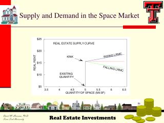 Supply and Demand in the Space Market