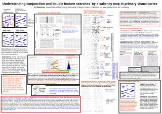 Understanding conjunction and double feature searches  by a saliency map in primary visual cortex