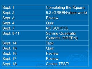 Complete the square and write as a squared binomial. 1.x 2 + 6x + _____ = _____________
