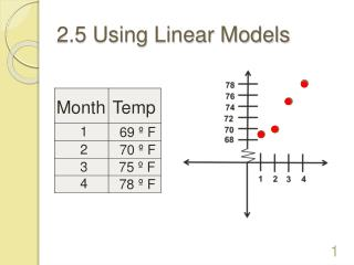 2.5 Using Linear Models
