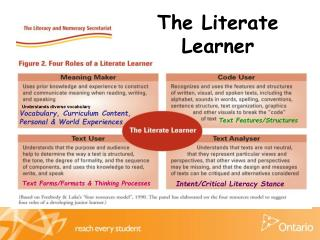 The Literate Learner