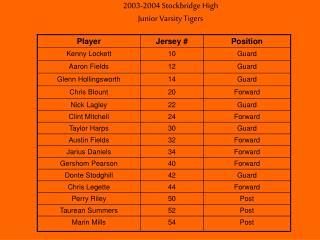 2003-2004 Stockbridge High Junior Varsity Tigers