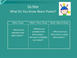 Do Now What Do You Know About  Poetry ?