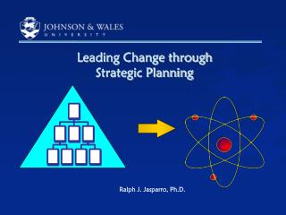 Leading Change through  Strategic Planning