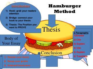 Hamburger Method