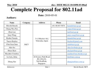 Complete Proposal for 802.11ad