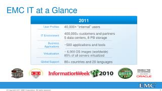 EMC IT at a  Glance