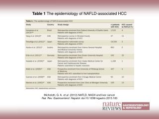 Table 1  The epidemiology of NAFLD-associated HCC