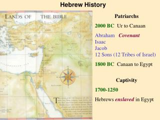 Patriarchs 2000 BC Ur to Canaan Abraham Covenant Isaac Jacob 12 Sons (12 Tribes of Israel)