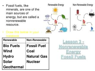 Lesson 3 - Nonrenewable Energy  Fossil Fuels