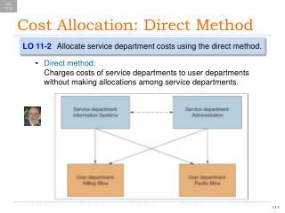 Cost Allocation: Direct Method