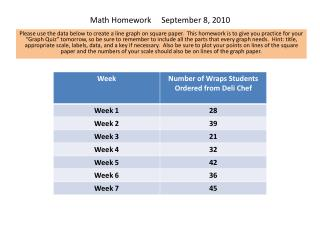 Math Homework     September 8, 2010