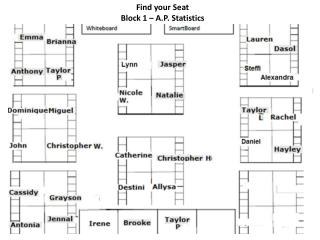 Find your Seat Block 1 – A.P. Statistics