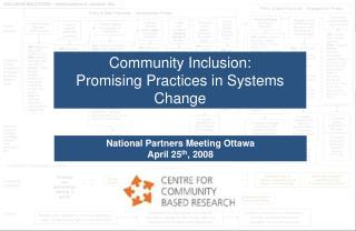 Community Inclusion: Promising Practices in Systems Change