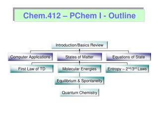 Chem.412 – PChem I - Outline