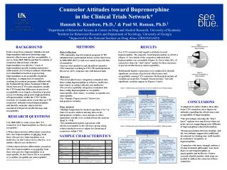 Counselor Attitudes toward Buprenorphine in the Clinical Trials Network*