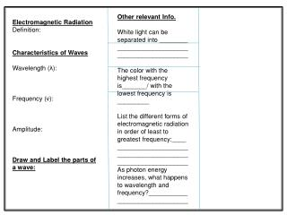 Electromagnetic Radiation Definition: Characteristics of Waves Wavelength ( λ ): Frequency (v):