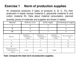 Exercise 1     Norm of production supplies
