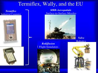 Termiflex, Wally, and the EU