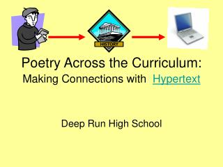 Poetry Across the Curriculum: Making Connections with   Hypertext