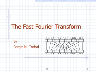 The Fast Fourier Transform
